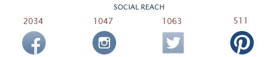 social reach Stacey Valley
